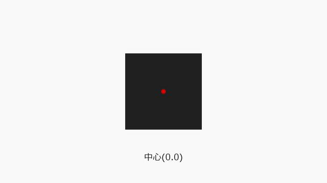 AviUtl、オブジェクトの中心と回転の関係