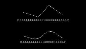 AviUtlで点線を引く、線を描画