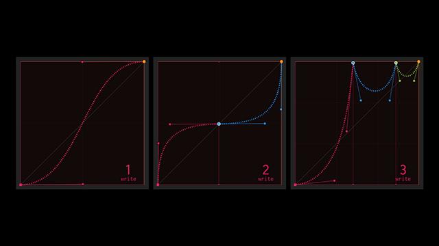 AviUtlのイージングをカスタマイズ、マルチベジェ軌道